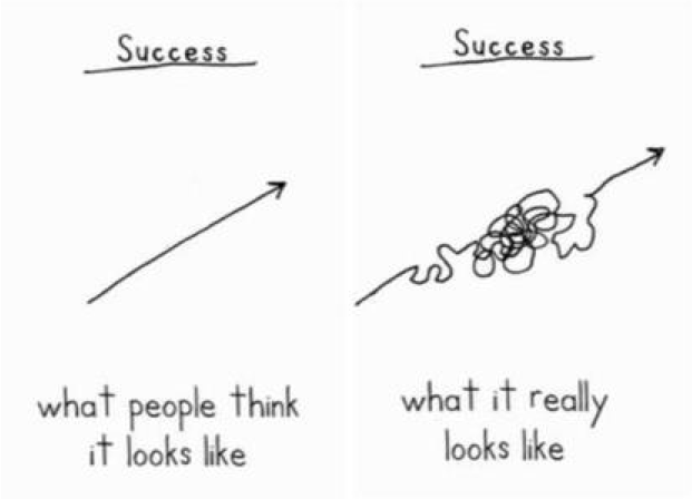 success-sketch1